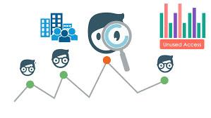 User Behaviour Analytics