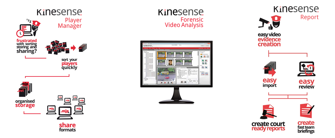 Video Forensics Tools